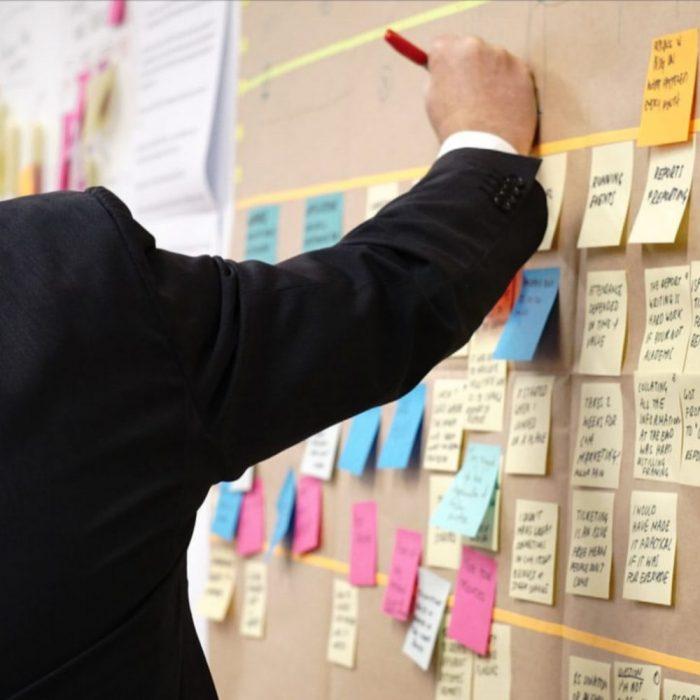 организиране и стратегия